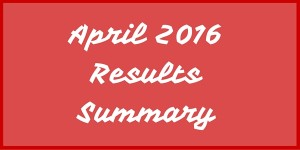 April 2016 Results Summary