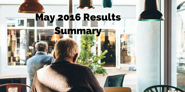 May 2016 Results Summary